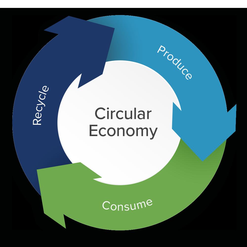 Circular Economy - Asia Honour Paper Industries (AHP)